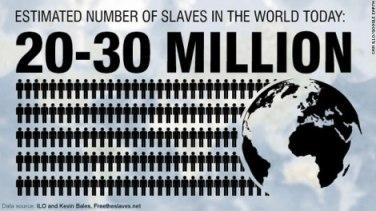 Photo courtesy of Free the Slaves: https://www.freetheslaves.net/SSLPage.aspx