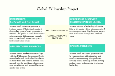 Malini_globalfellows