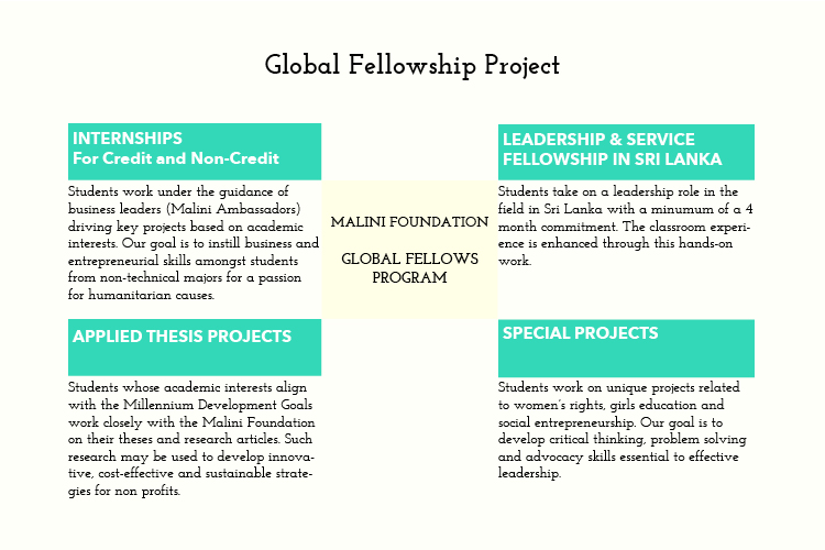 Malini_globalfellows