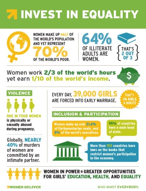 Infographic_Equality_FINAL