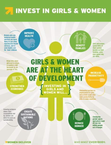 Infographic_InvestInGirlsAndWomen_FINAL