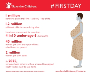 Infographic by Save the Children