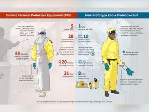 ebola suit comparison
