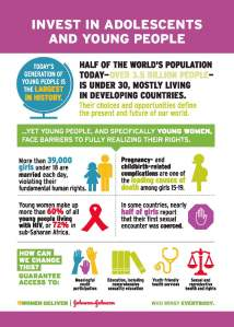 Invest_in_Adolescents_and_Young_People