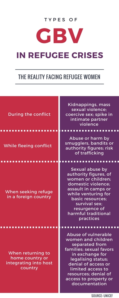 Farah-Infographic